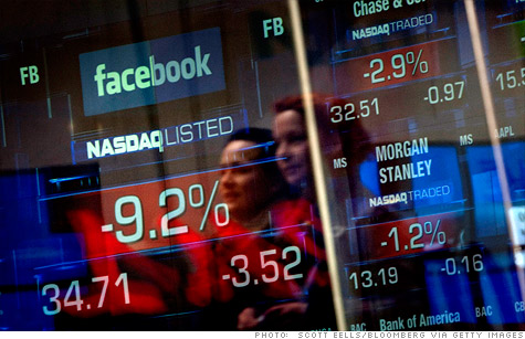 Facebook IPO: What went wrong? - May. 23, 2012