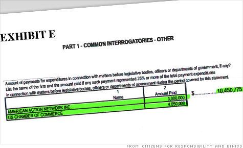Aetna discloses secret campaign donations.