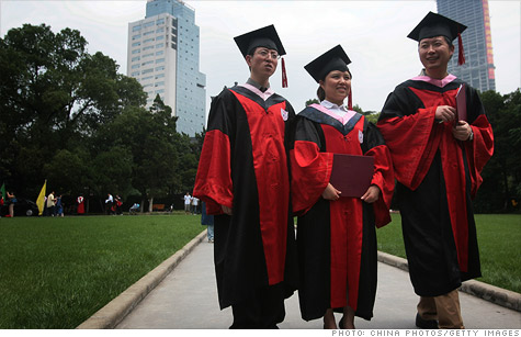 China, college, educated workers, jobs