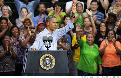 Bad news for Obama: The unemployment rate will likely be above 8.0% on Election Day.