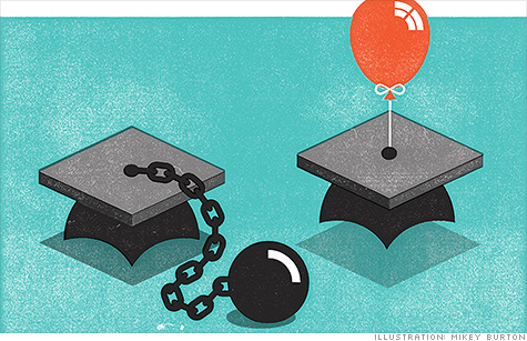 You can get cheap student loan rates for college -- if you know where to look.
