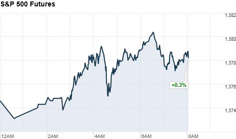 u.s. stock futures, premarket