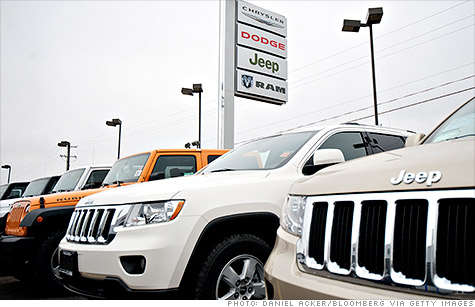 Chrysler Group posted its best July sales since 2007, helped by strong sales of its car models.