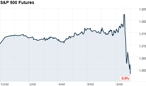 premarket, u.s. stock futures