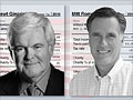 Rich, Gingrich and crazy rich