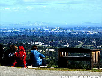 Best Places Top Earning Palo Alto CA