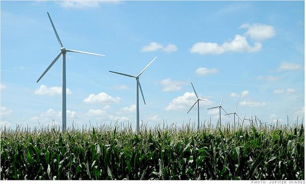Wind Farm Power