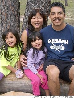 Candelas Family