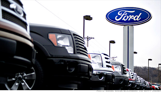 Ford auto sales