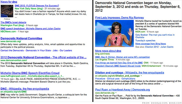 google bing dnc