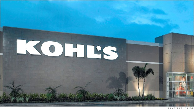 Kohls