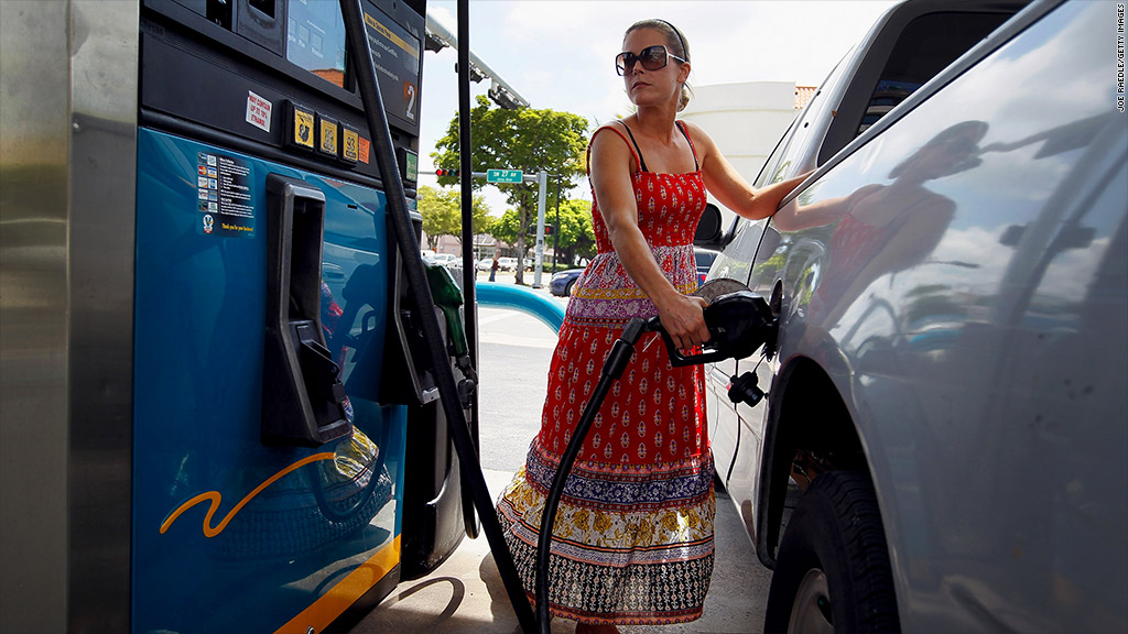 consumer expenditure gas