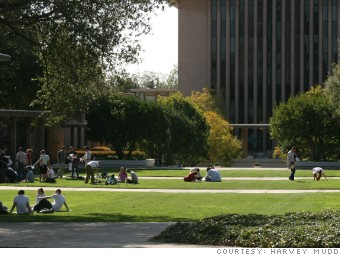 gallery colleges paid grads harvey mudd