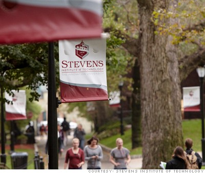 gallery colleges paid grads stevens institute of technology