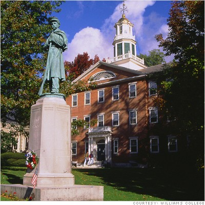 gallery colleges paid grads williams college