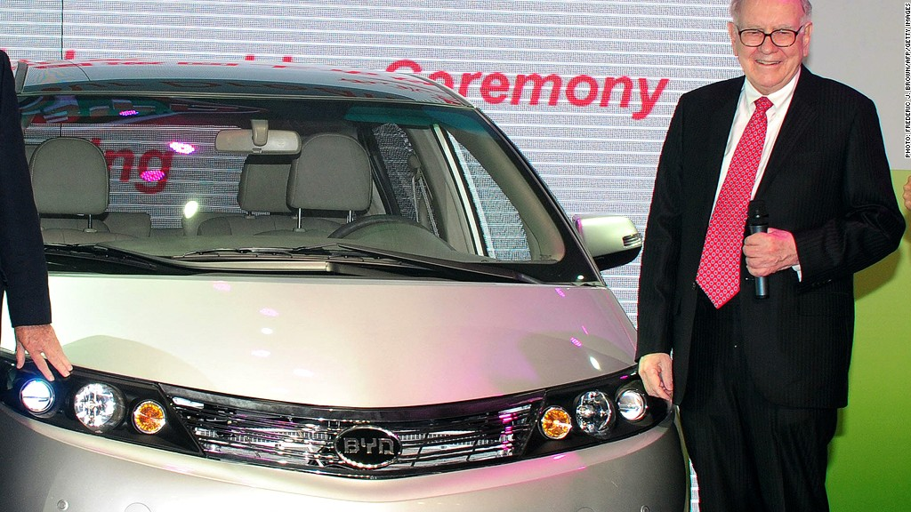 Shares Of Byd Buffett S Chinese Electric Car Maker Tumble Sep