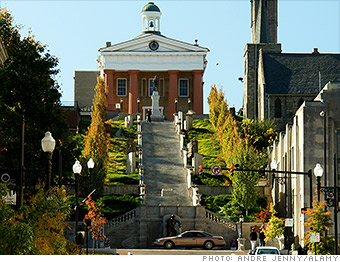 gallery best places to retire lynchburg va