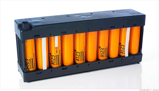 a123 hybrid battery