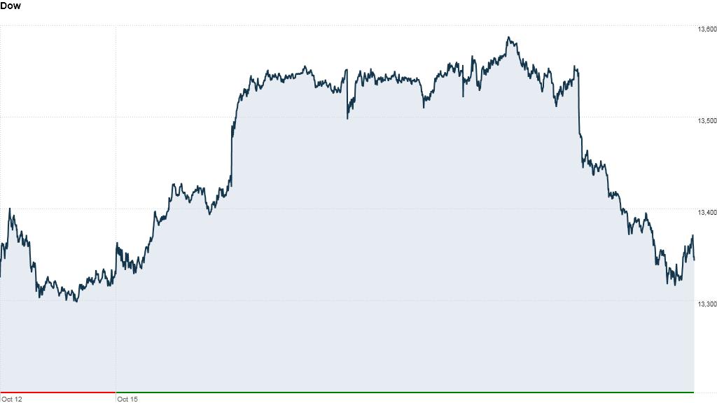 Dow 4:26