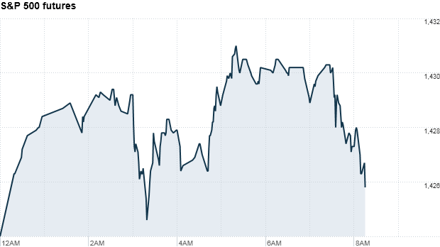 Dow 830 am