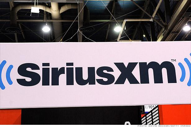 Sirius Radio Stock