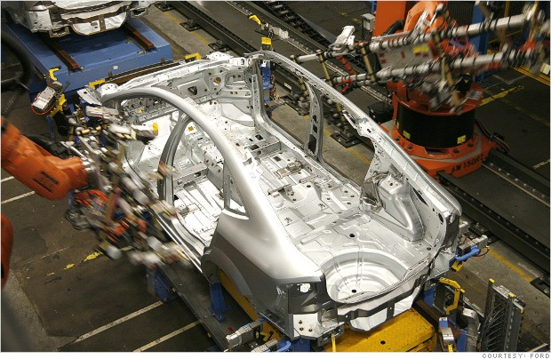 ford europe plant
