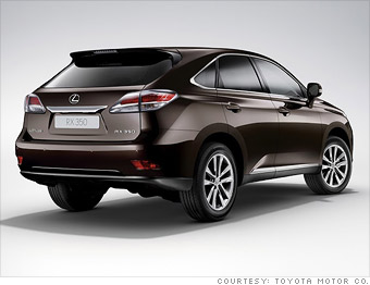 Luxury Suv Lexus Rx Consumer Reports Names Most Reliable Cars