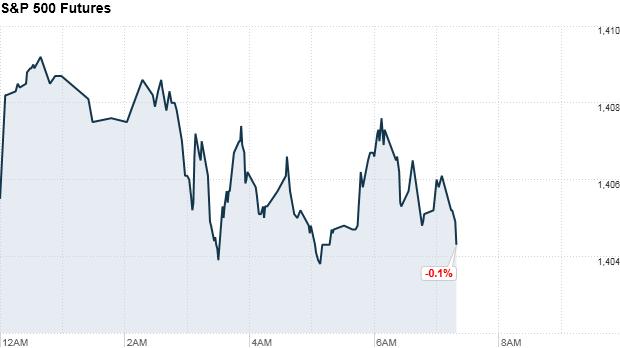 u.s. stock futures