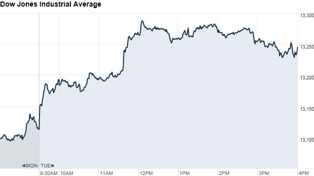 Dow 4:25