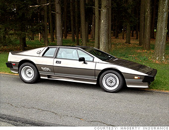 1980 Lotus Esprit Turbo 10 James Bond Cars You Can