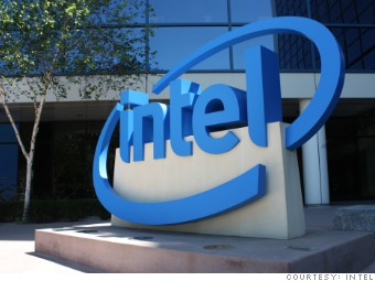 best global companies intel