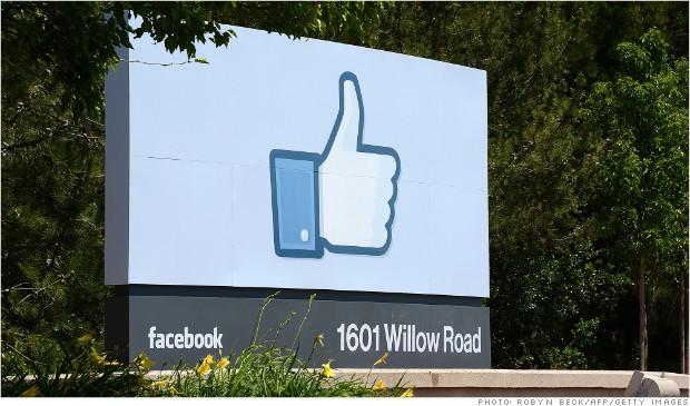 facebook market shares