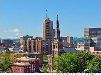 gallery affordable houseing markets syracuse