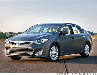 Fullsize Car Toyota Avalon Best Resale Value Cars CNNMoney - Best toyota cars