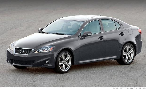 entry level luxury car lexus is best resale value cars cnnmoney. Black Bedroom Furniture Sets. Home Design Ideas