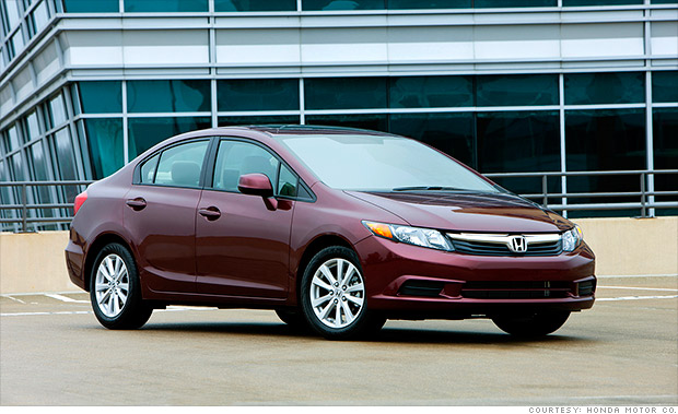 Compact car honda civic best resale value cars cnnmoney for 2013 honda civic kbb