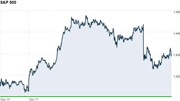 S&P week