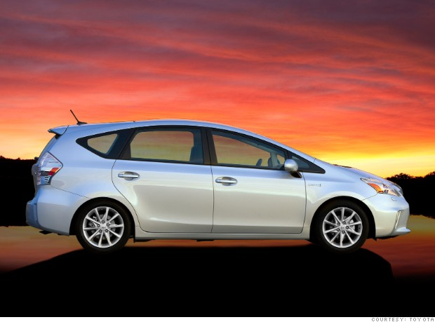 gallery best value toyota prius V