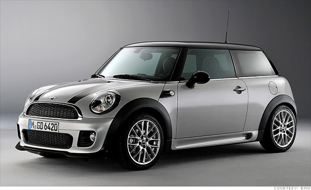 Sporty Car Mini Cooper Consumer Reports Best Value