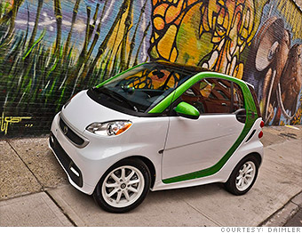 gallery cheapest cars to fuel