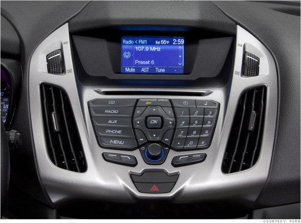 gallery gadget unicorns ford sync