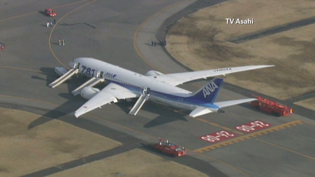 Boeing's 787 airplane grounded worldwide