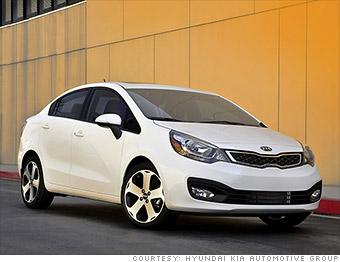 Kia Rio Cheapest New Cars In America CNNMoney - Cheapest new car