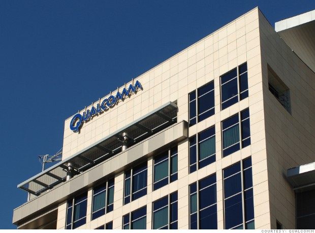 best places intern qualcomm