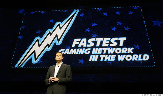 playstation network sony