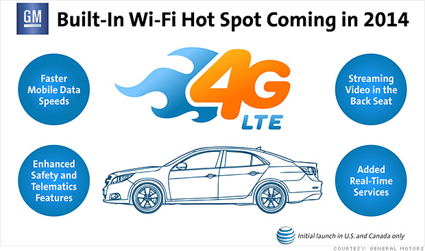 gm att wifi hot spots