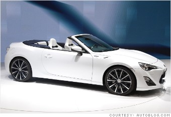 Toyota FT86 convertible concept  Cool cars from the Geneva Motor