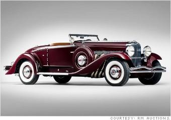 1935 duesenberg model sj amelia island rm auctions