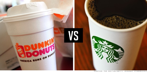 rivalries dunkin starbucks