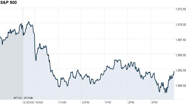 S&P 500 4:20 pm